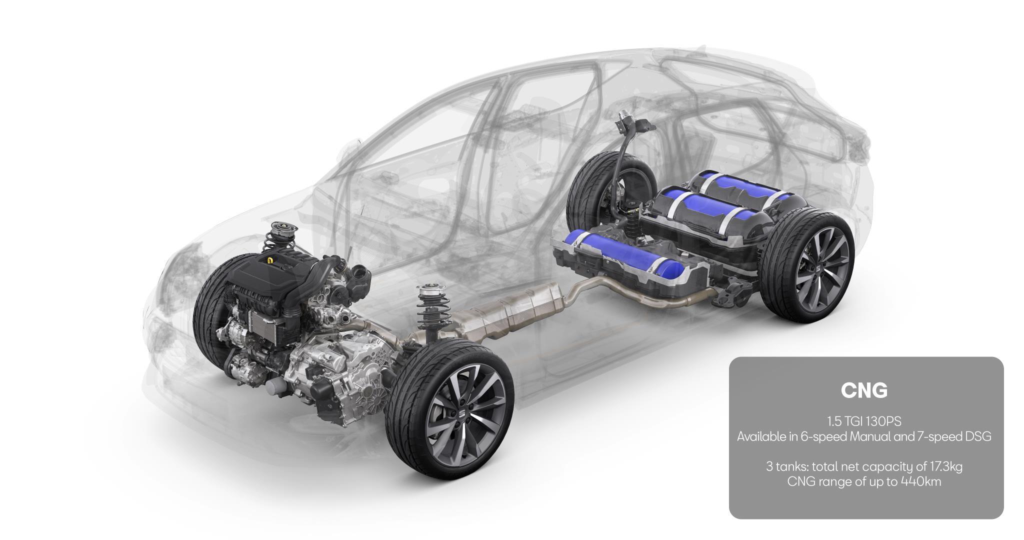 El Seat León es converteix en el primer vehicle de la marca amb 5 propulsions diferents